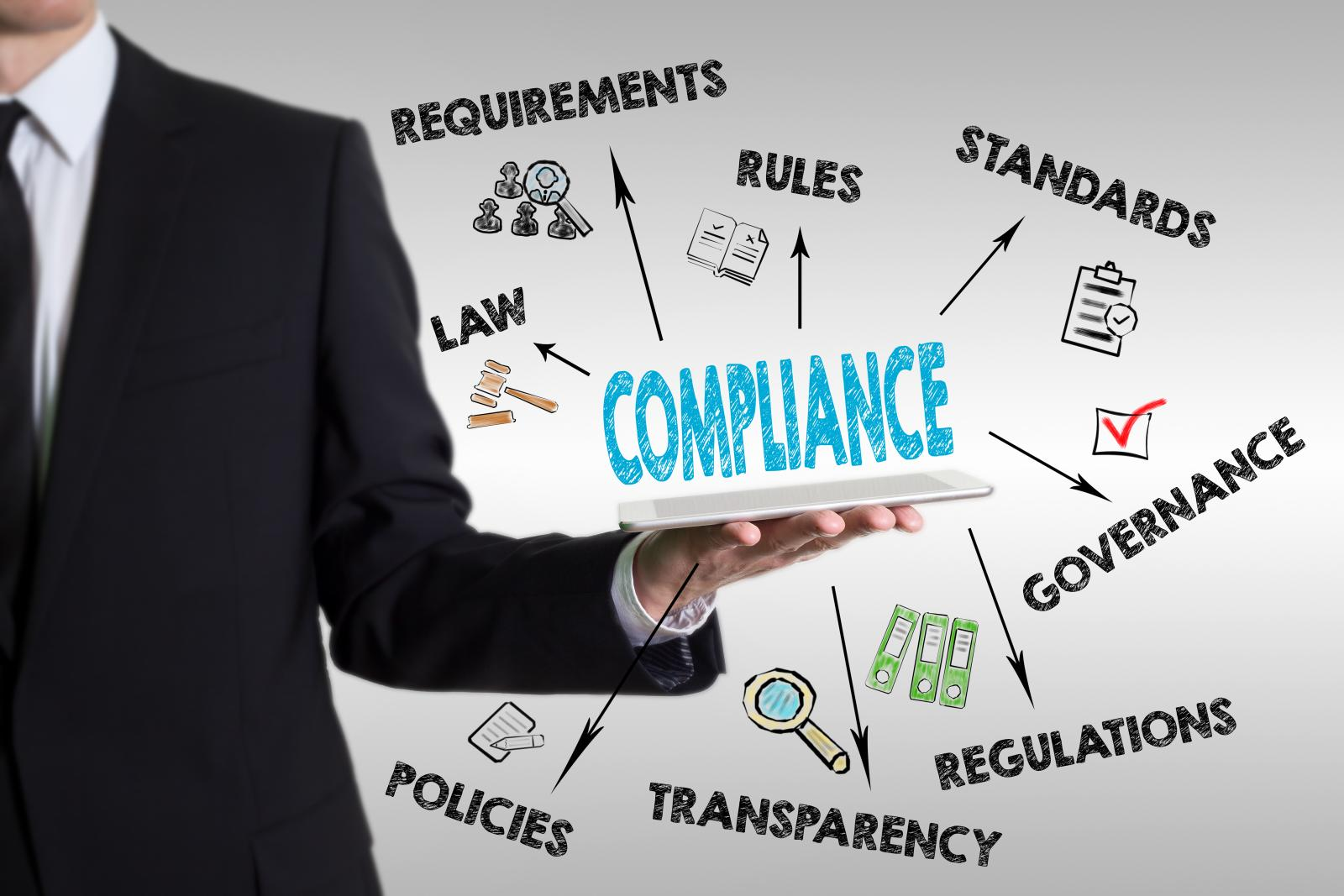 Compliance Letter and Certified Mail Services